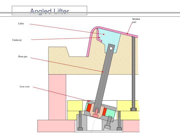 Angled Lifter