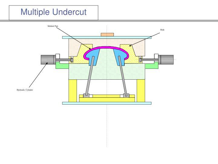 Multiple Undercut