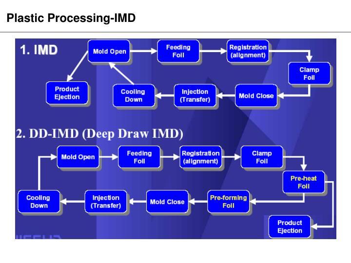 Plastic Processing-IMD