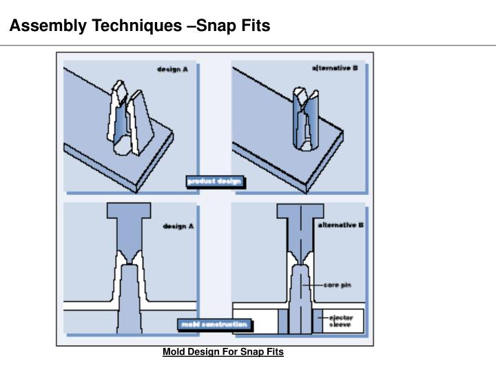Assembly Techniques –Snap Fits