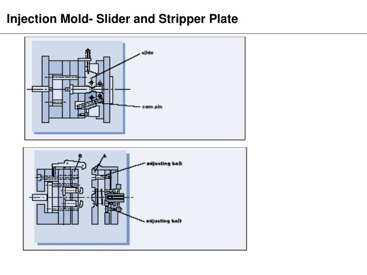 Injection Mold- Slider and Stripper Plate