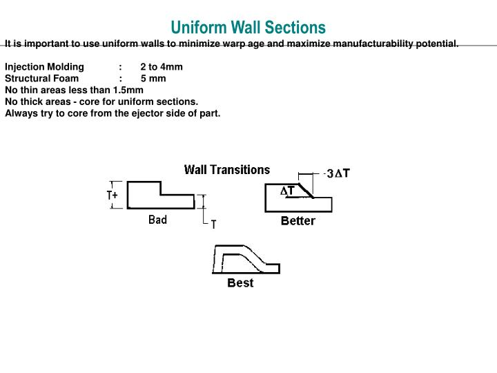 Uniform Wall Sections