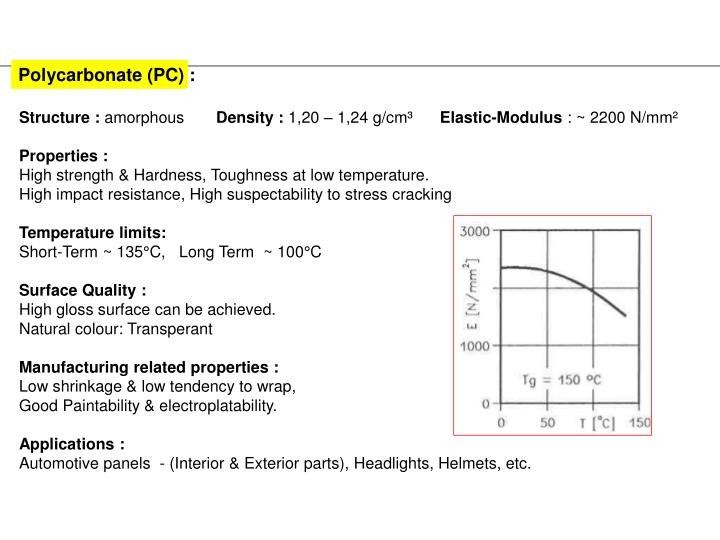 Polycarbonate (PC) :