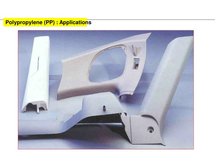 Polypropylene (PP) : Applications