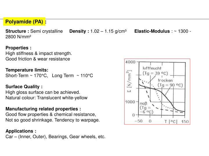 Polyamide (PA) :