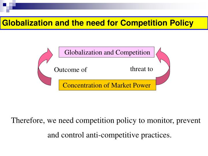 Globalization and the need for Competition Policy