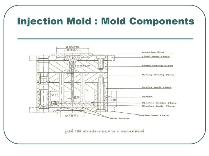 Ppt Injection Mold Powerpoint Presentation Id 5668451