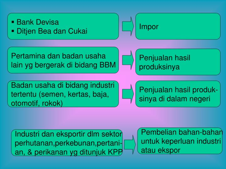 Bank Devisa