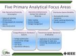 five primary analytical focus areas
