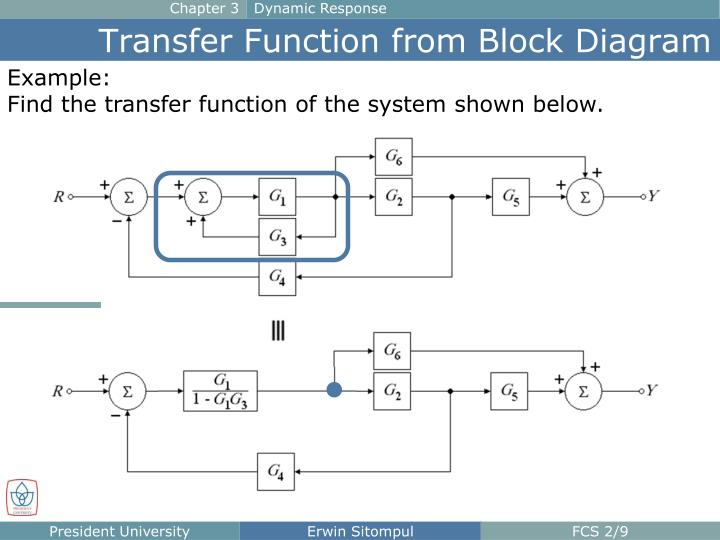 PPT - The Block Diagram PowerPoint Presentation - ID:5668999