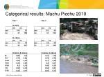 categorical results machu picchu 2010