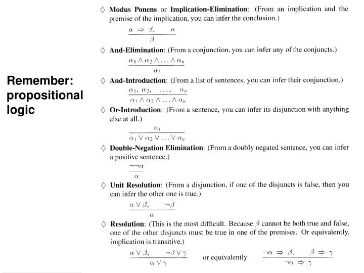 Remember propositional logic