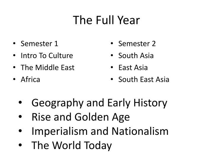 The Full Year