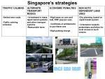 singapore s strategies