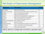 the scope of operations management1