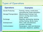 types of operations