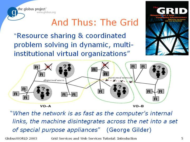 Grid enabling a small cluster doug olson lawrence berkeley national laboratory
