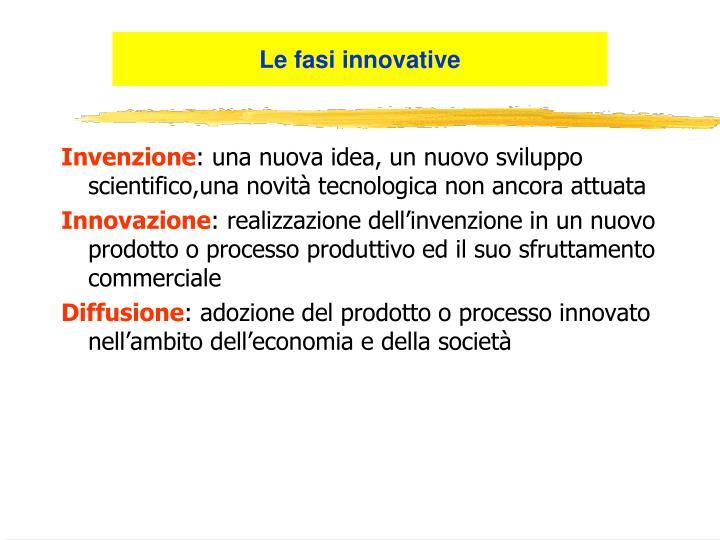 Le fasi innovative