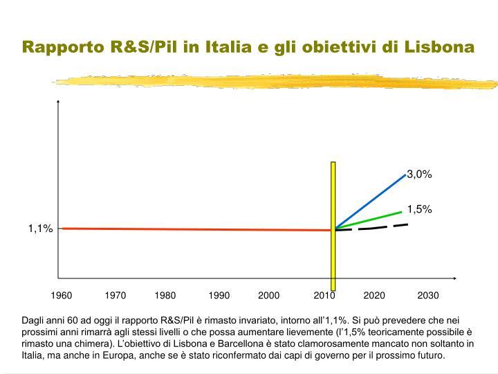Rapporto R&S/Pil in Italia e gli obiettivi di Lisbona