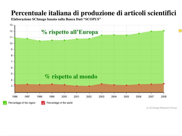 Percentuale italiana di produzione di articoli scientifici