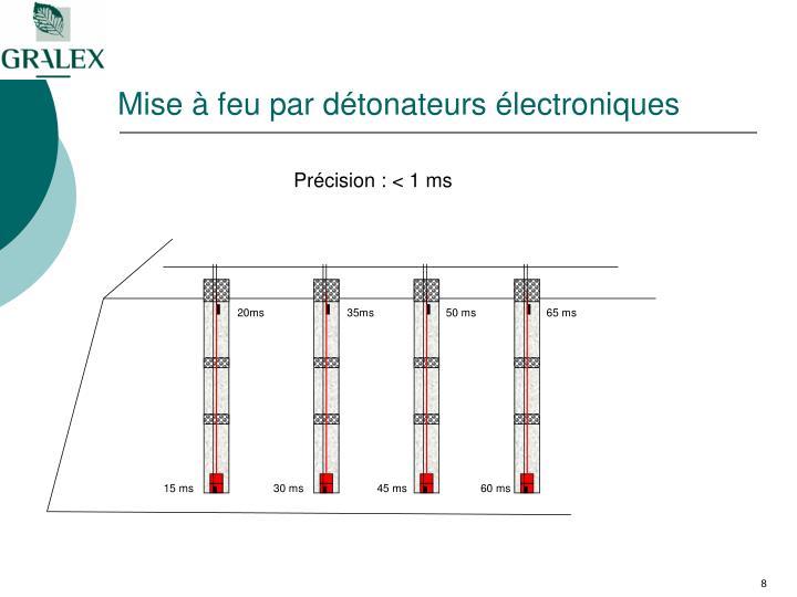 Mise à feu par détonateurs électroniques