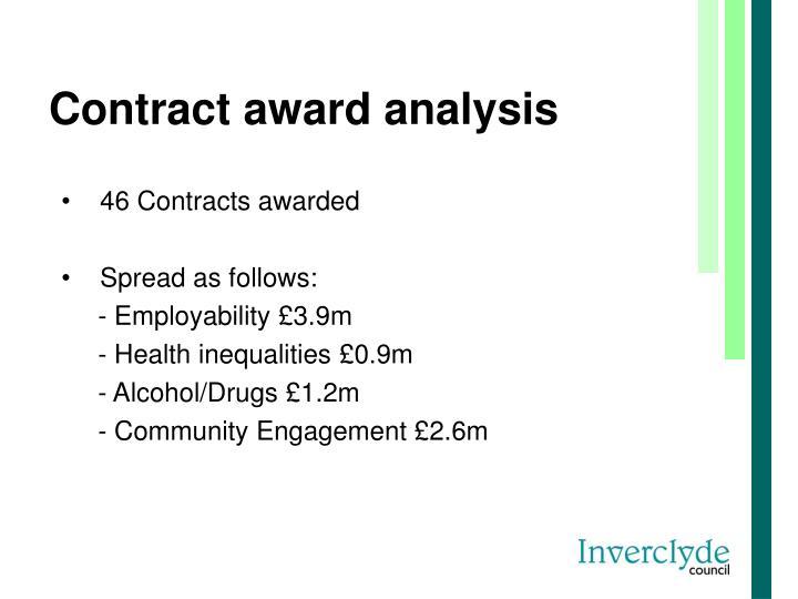 Contract award analysis