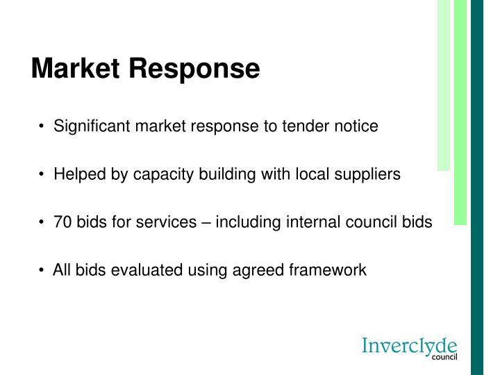 Market Response