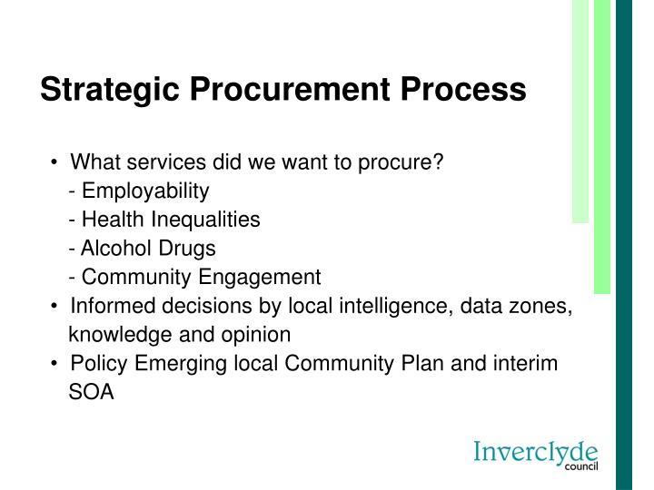 Strategic Procurement Process