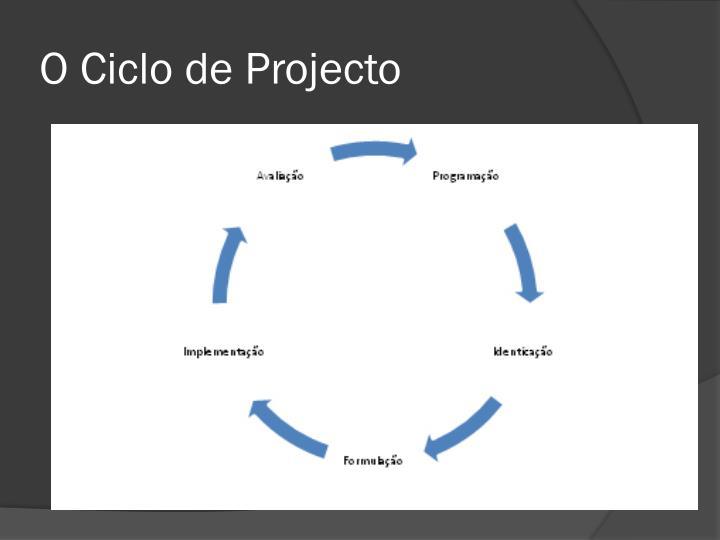 O Ciclo de Projecto