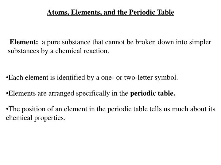 Ppt Atoms Elements And The Periodic Table Powerpoint