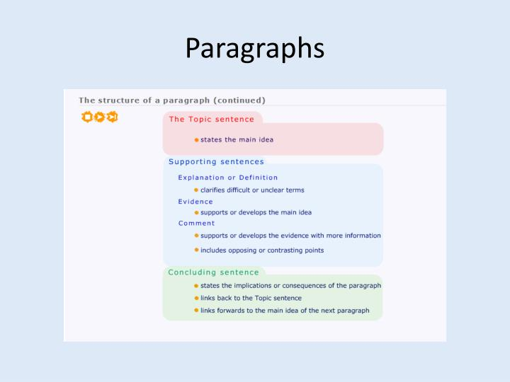 Helping writing essay and types ppt