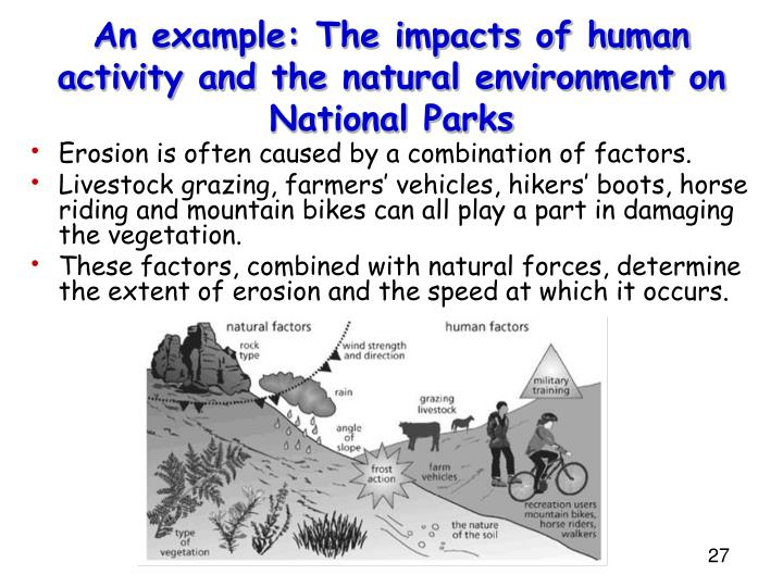 the impact of human activities on Some people believe that the earth is being harmed (damaged) by human activity others feel that human activity makes the earth a better place to live.