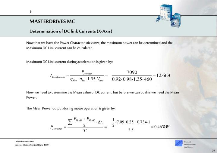 Determination of DC link Currents (X-Axis)