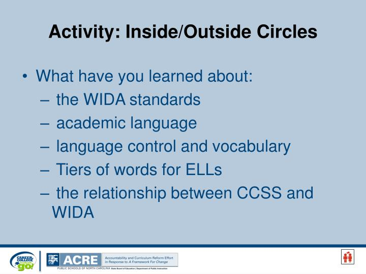 Activity: Inside/Outside Circles