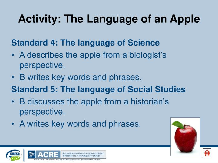 Activity: The Language of an Apple