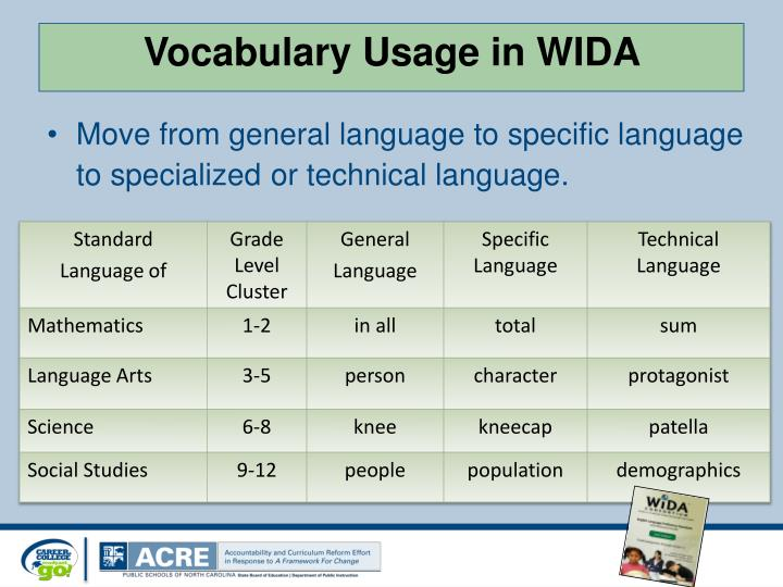 Move from general language to specific language to specialized