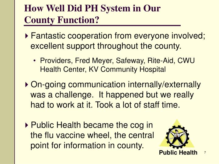 How Well Did PH System in Our County Function?