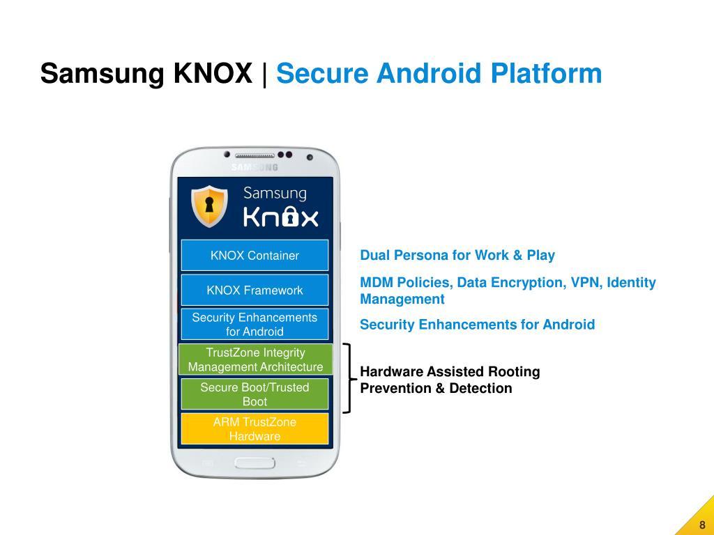 PPT - KNOX The Next S ecure E nterprise Mobile P latform