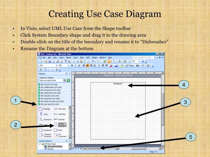 Ppt Visio 2007 For Uml Tutorial Powerpoint Presentation Id5671807