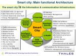 smart city main functional architecture