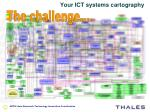 your ict systems cartography
