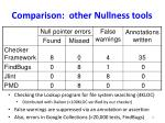 comparison other nullness tools