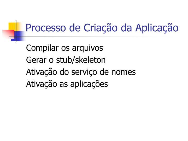 Processo de Criação da Aplicação