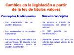 cambios en la legislaci n a partir de la ley de t tulos valores