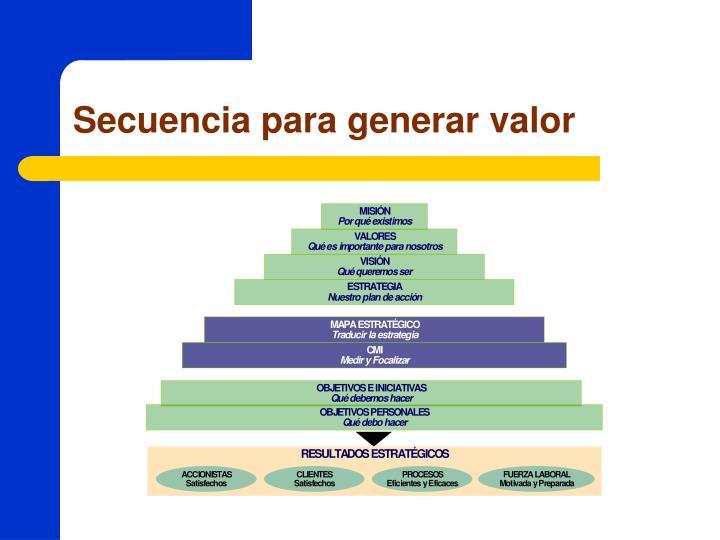 Secuencia para generar valor