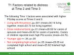 t1 factors related to distress at time 2 and time 3
