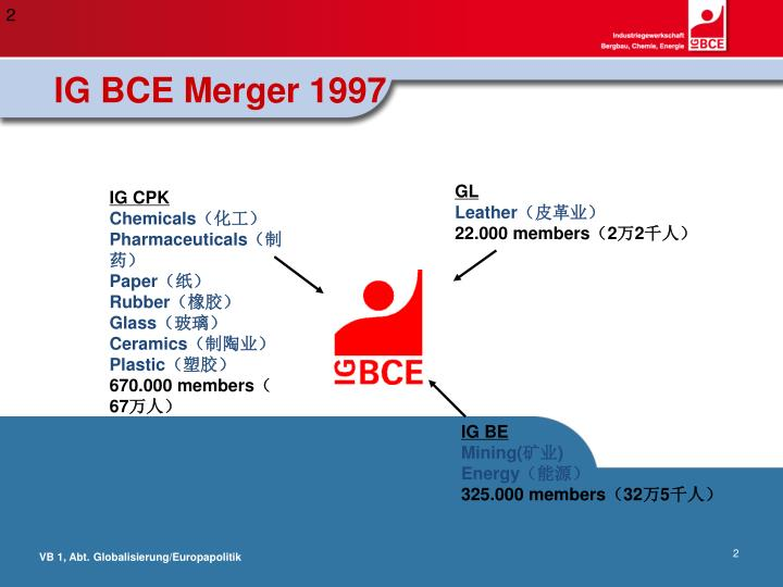 Ig bce merger 1997