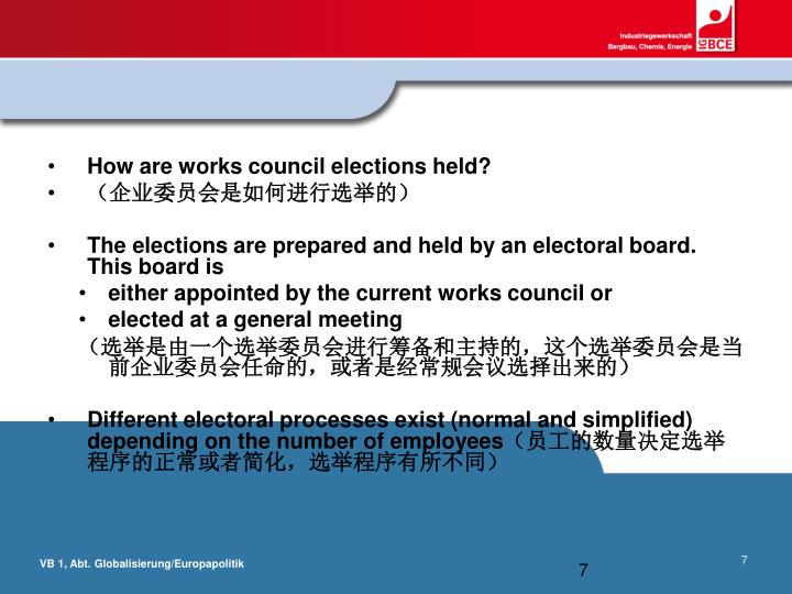 How are works council elections held?