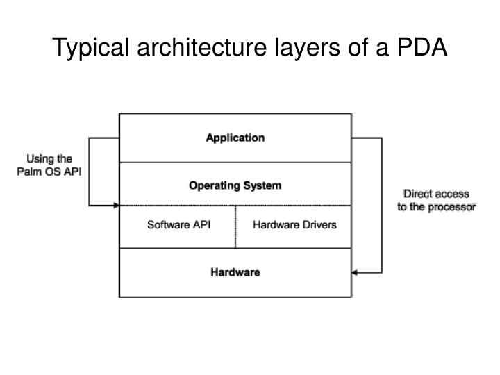 Typical architecture layers of a pda