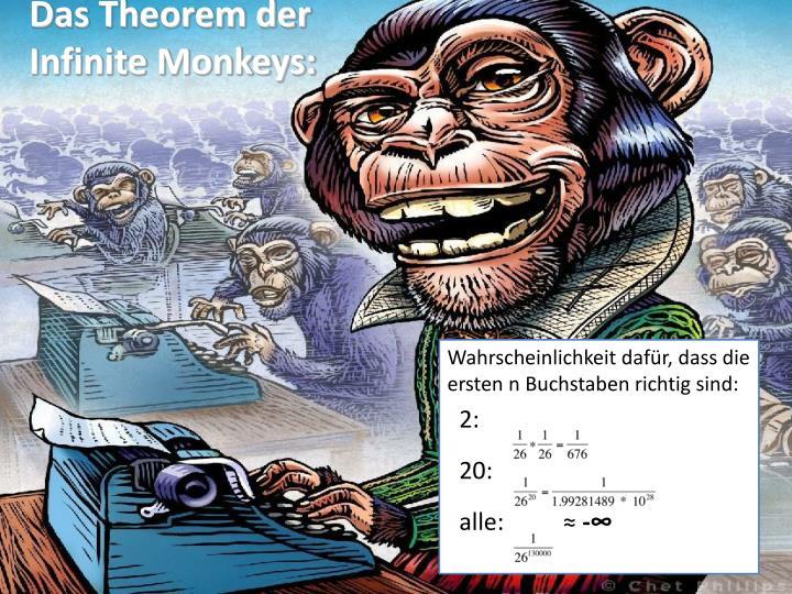 Das Theorem der
